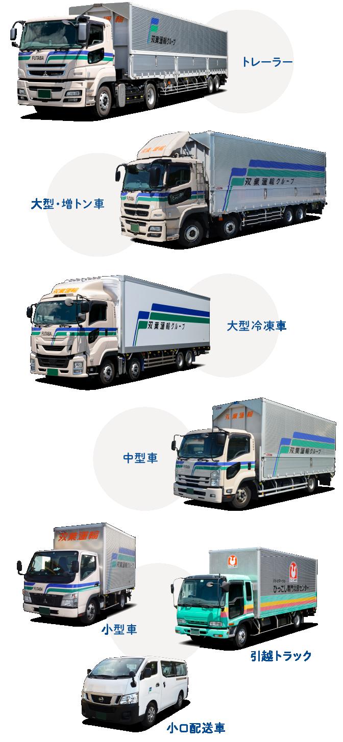 大型トレーラー・大型ウイング車・冷凍車・中型車・小型車・引越トラック・小口配送車